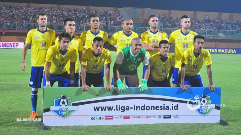Prediksi Bola Hari Ini - Barito Putera Squad 2019 - Hasil Prediksi