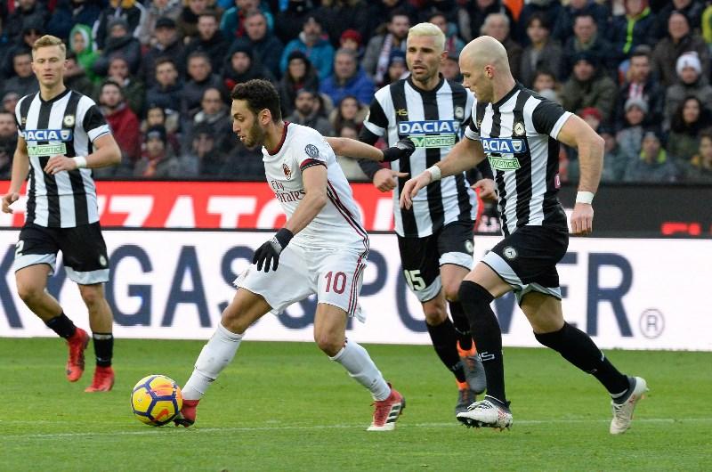 Prediksi Jitu Sepakbola - Udinese vs Ac Milan 2019 - Hasil Prediksi