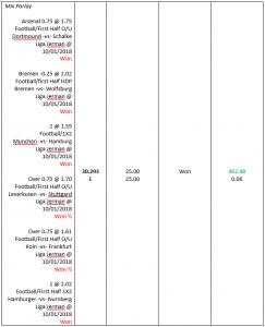 cara hitung taruhan mix parlay agen bola resmi 2019