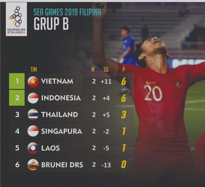 Berita Olahraga Sepak Bola Indonesia