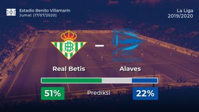 Photo of Prediksi Sepakbola: Real Betis vs Deportivo Alaves